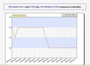 2009.11.02 US EURO PLAYER DATABASES LINKED